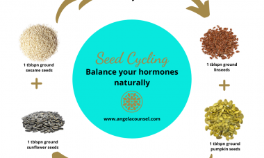Balancing Your Hormones with Seeds